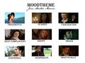 2nd Moodtheme