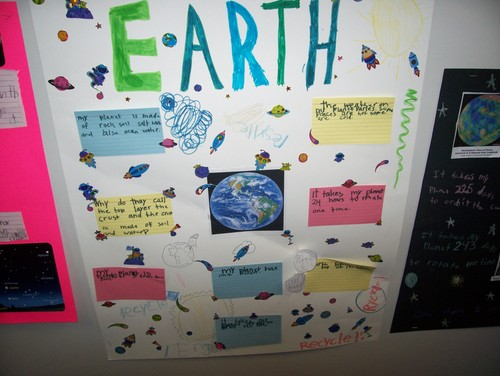 1st grade planet research poster