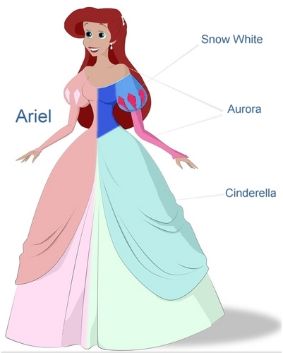 Ariels dress images