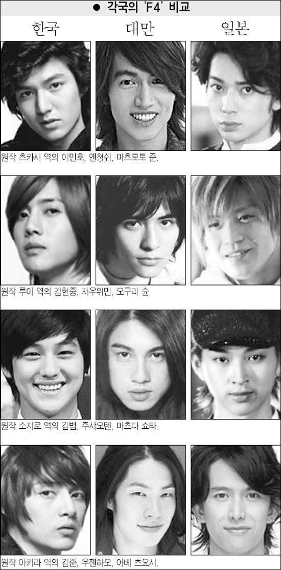 Kim Bum Imges Yi Jung Boys Over Flowers Photo 6493512 Fanpop