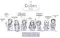 twilight anime <3