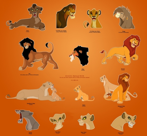 Lion King 2 - the-lion-king-2-simbas-pride Fan Art