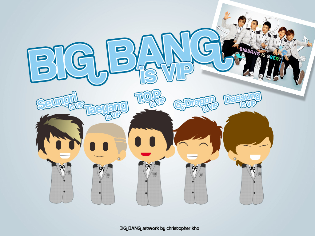 Big Bang Big Bang Wallpaper 6998094 Fanpop