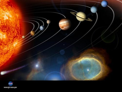 o espaço wallpaper titled The Solar System: Planets and Their Satellites