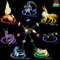 Eevee Evolutions Charts