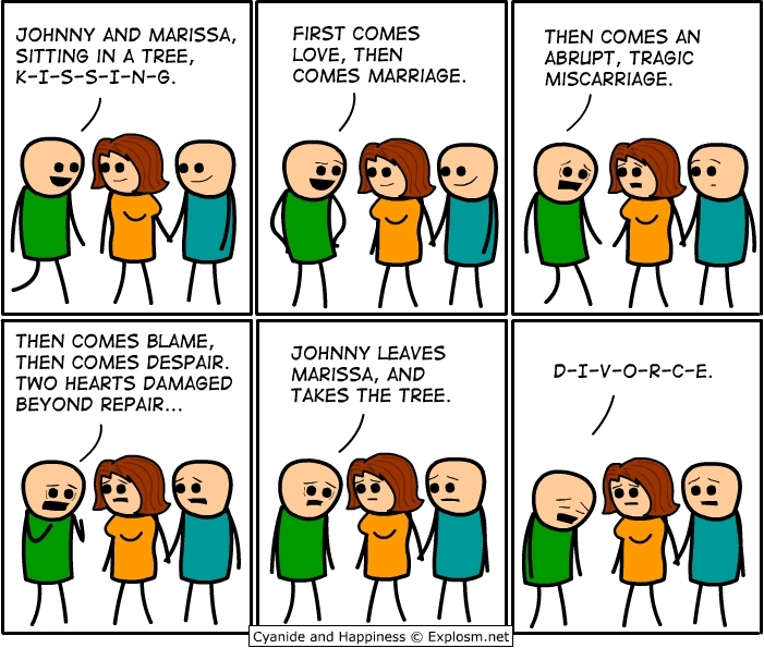 happiness and cyanide. Cyanide and Happiness