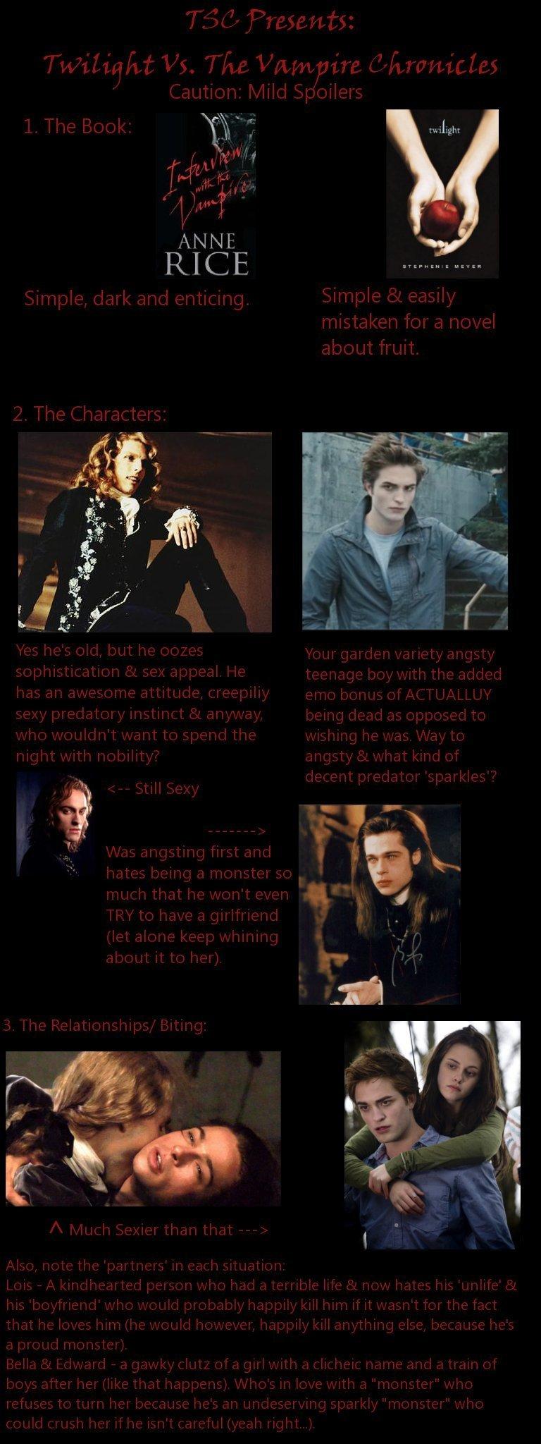 Interview vs Twilight