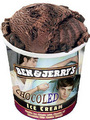Ed Westwick ice cream? - fans-of-gossip-girl fan art