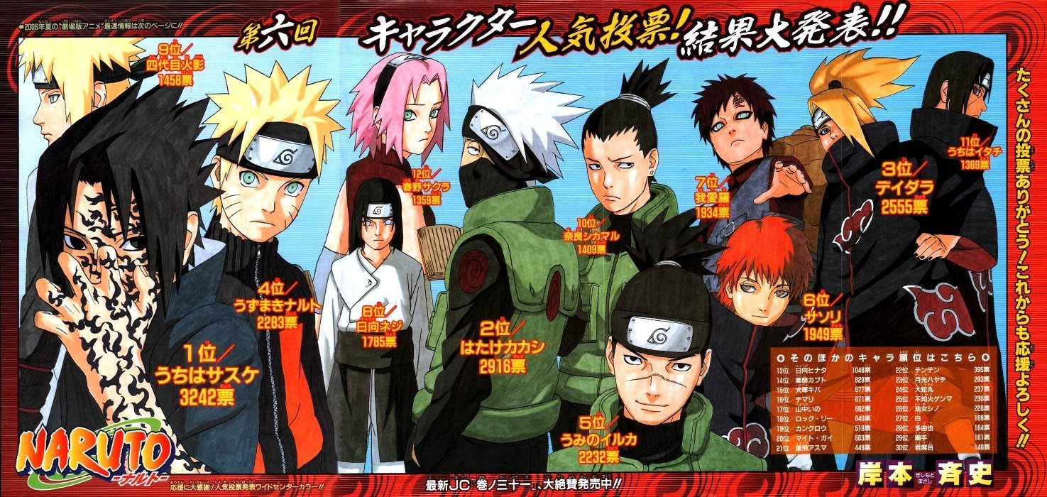anime naruto shippuuden heroes - photo #12