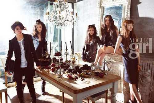 f(x) Vogue
