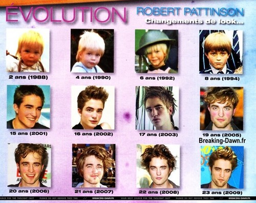 Rob's Look Evolution through years