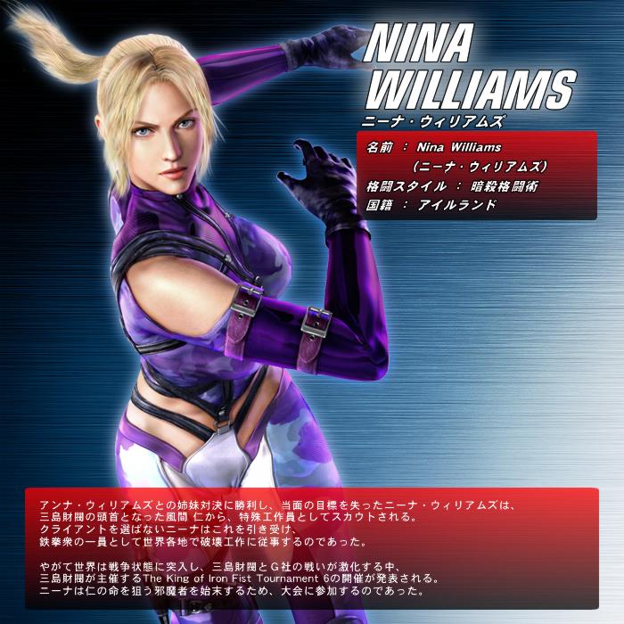 Hottest Tekken Girl? Poll Results