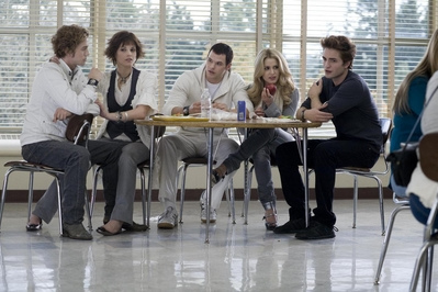 "Movie: When Bella asks ""Who are they?"", who answer's?"