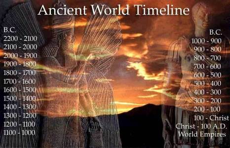 Ancient History is...