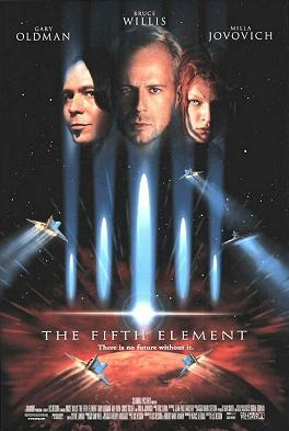 """MOVIE SET IN THE FUTURE : Which year is """"The fifth element"""" setting ?"""