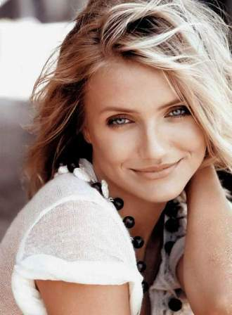 Which character is not played Von Cameron Diaz ?