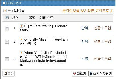 who cyworld`s tracklist is this?