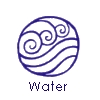 What fighting style is Waterbending based on?
