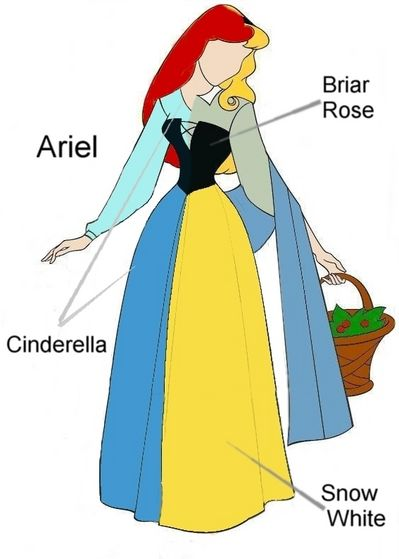 Creating Ariel Stuff They Don T Tell You Fanpop