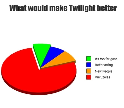 Making Twilight Better