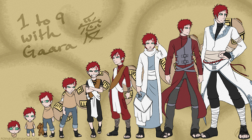 1 to 9 with Gaara