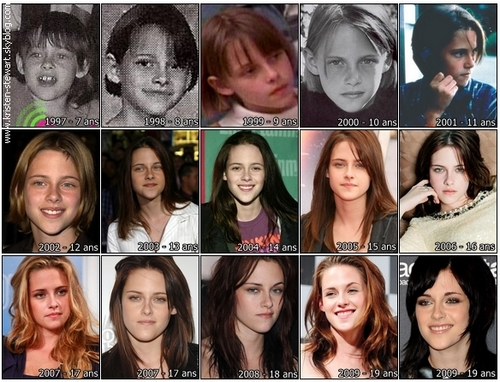 Kristen Steward over the years...