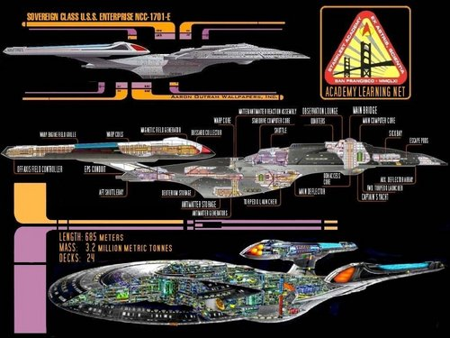 Enterprise Schematic