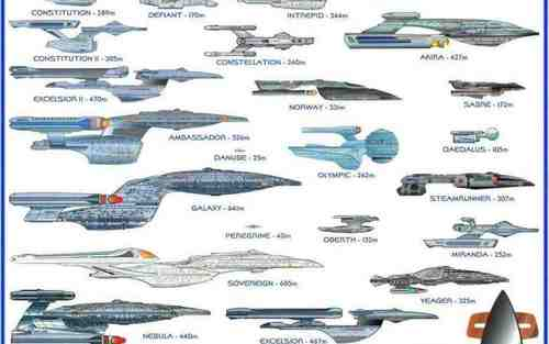 Star-Trek-Ultimate-Chart.